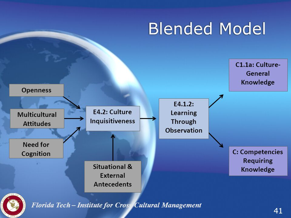 Blended Model C1.1a: Culture-General Knowledge Openness
