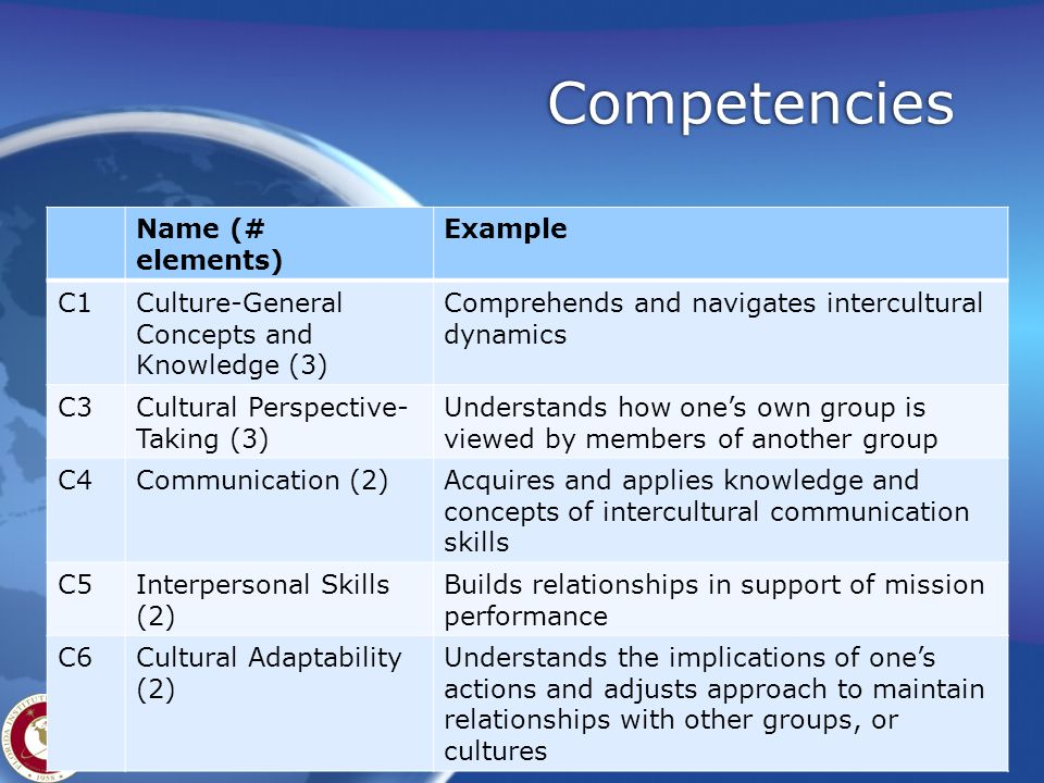Competencies Name (# elements) Example C1