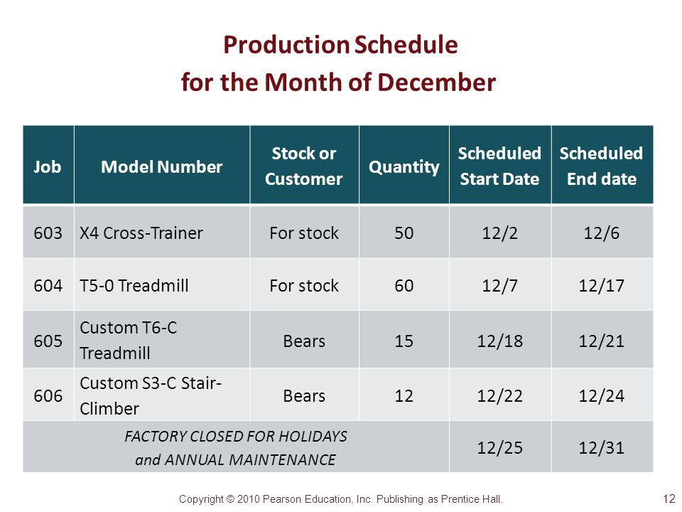 Production Schedule for the Month of December