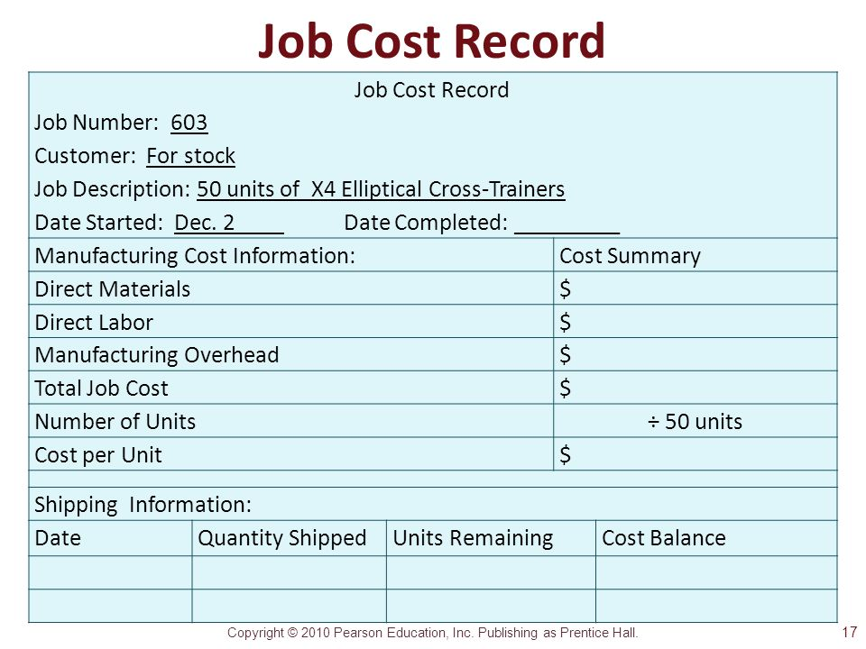 Job Cost Record Job Cost Record Job Number: 603 Customer: For stock