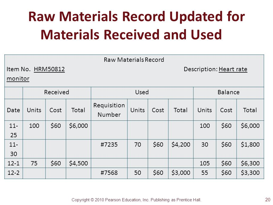 Raw Materials Record Updated for Materials Received and Used