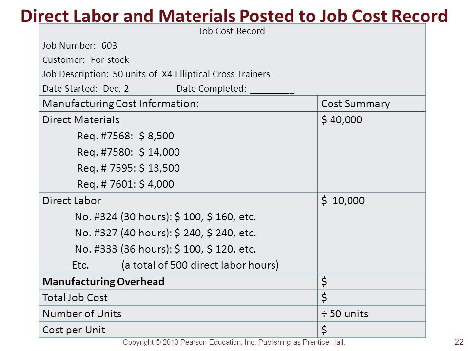 Direct Labor and Materials Posted to Job Cost Record