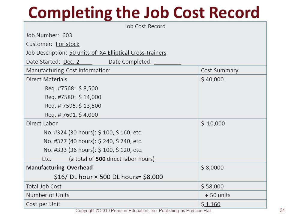 Completing the Job Cost Record