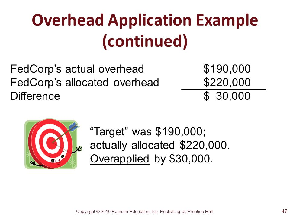 Overhead Application Example (continued)