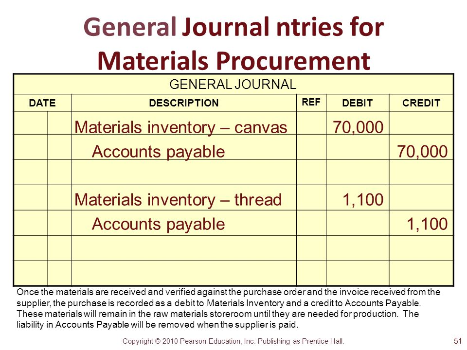 General Journal ntries for Materials Procurement