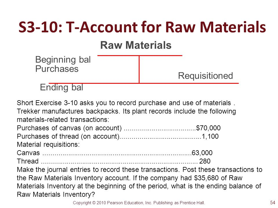 S3-10: T-Account for Raw Materials
