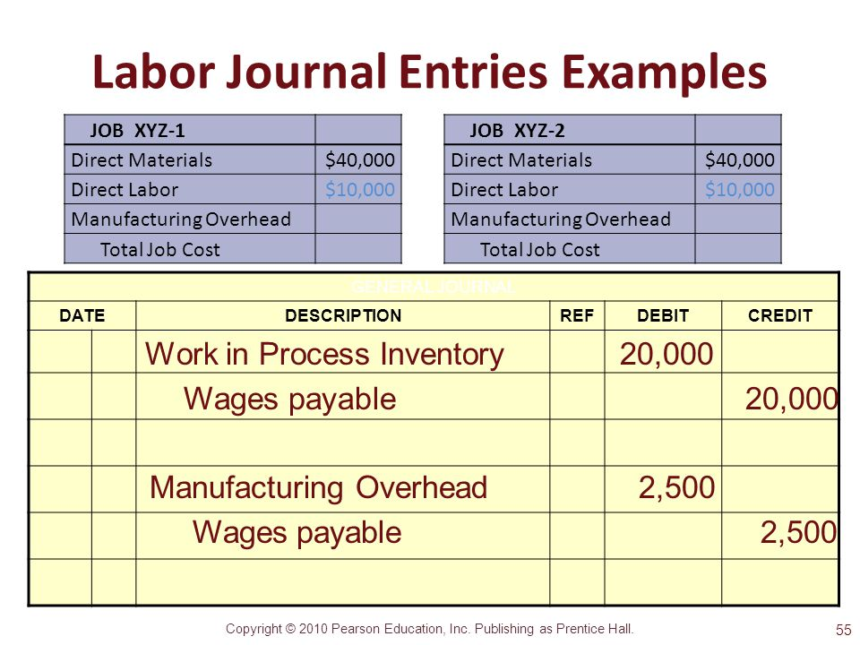 Labor Journal Entries Examples