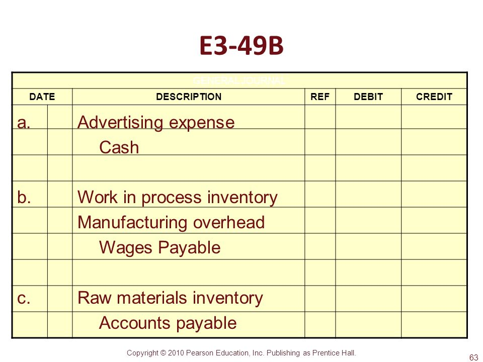 E3-49B a. Advertising expense Cash b. Work in process inventory