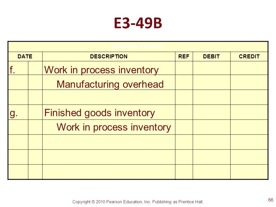 E3-49B f. Work in process inventory Manufacturing overhead