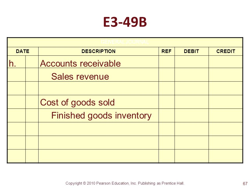 E3-49B h. Accounts receivable Sales revenue Cost of goods sold