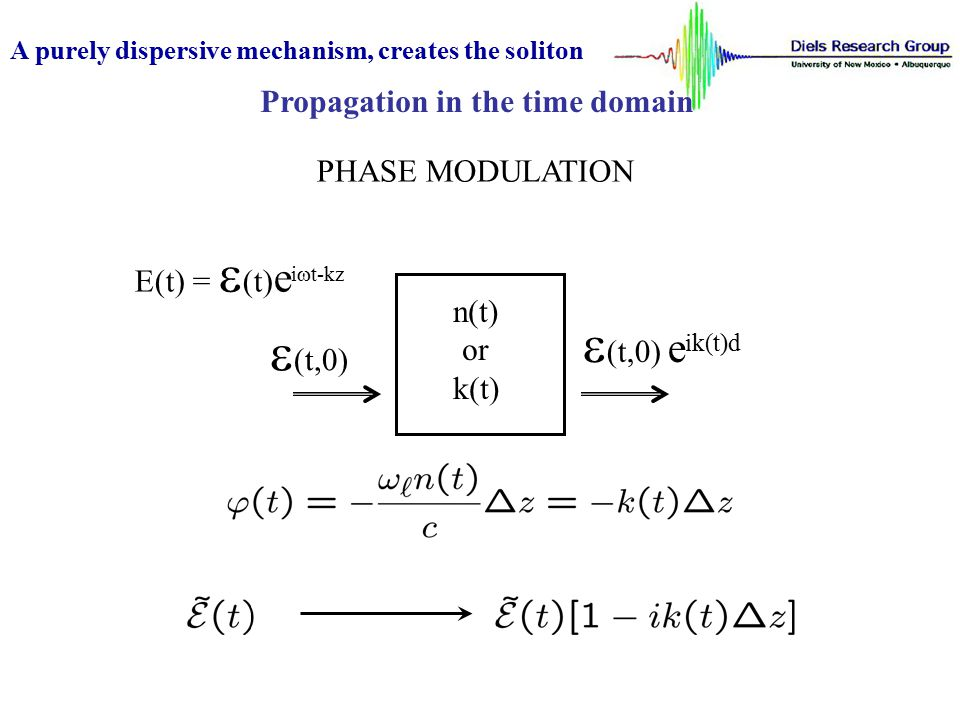 e(t,0) eik(t)d e(t,0) Propagation in the time domain PHASE MODULATION