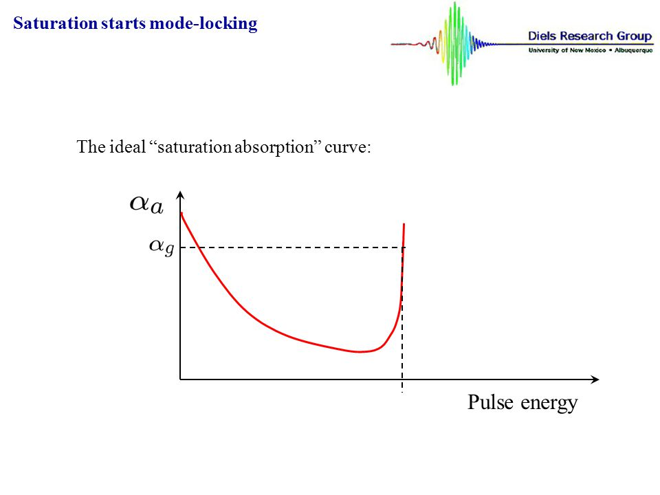 Pulse energy Saturation starts mode-locking
