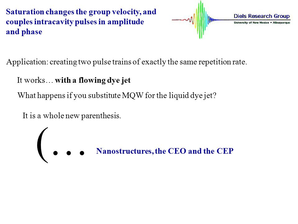 (… Saturation changes the group velocity, and