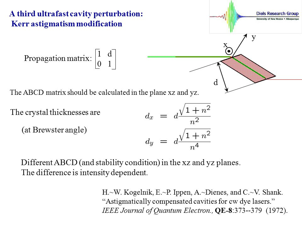 A third ultrafast cavity perturbation: Kerr astigmatism modification