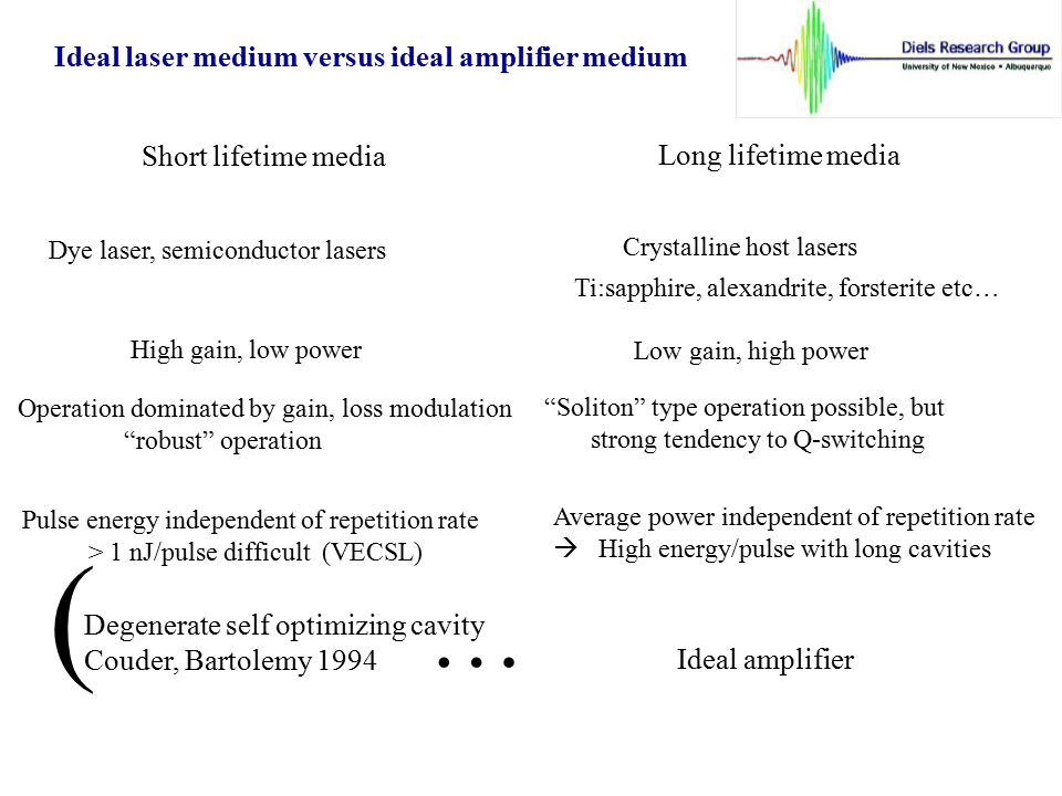 ( … Ideal laser medium versus ideal amplifier medium
