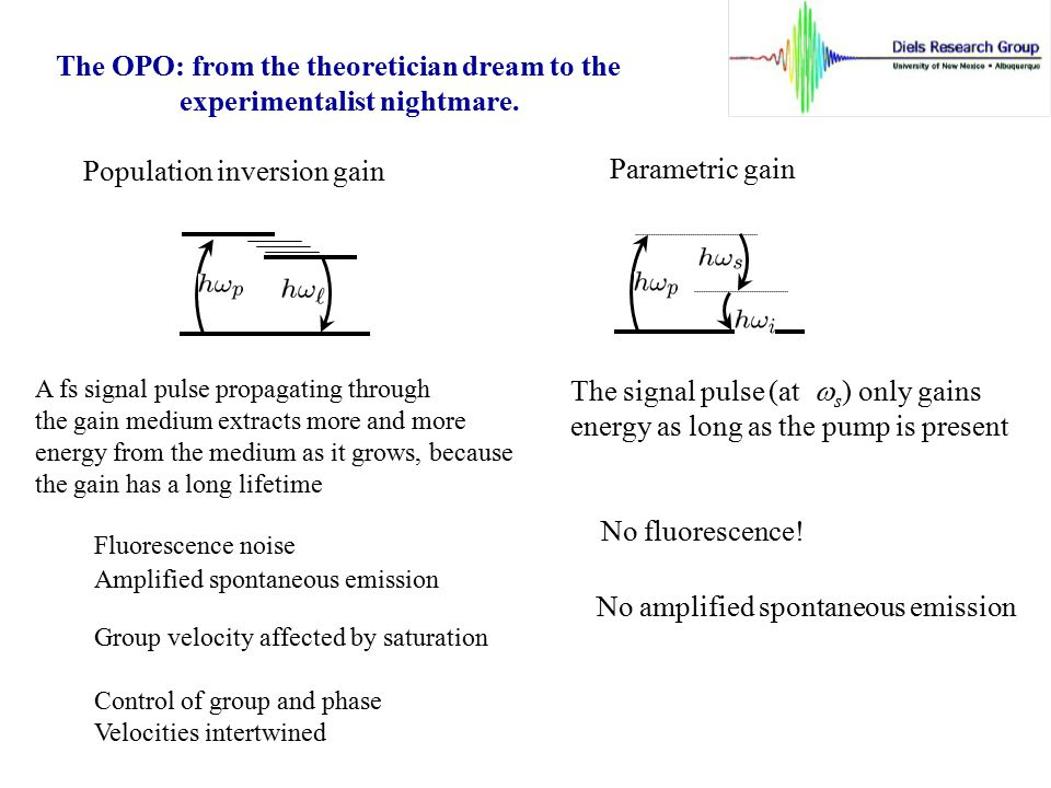The OPO: from the theoretician dream to the experimentalist nightmare.