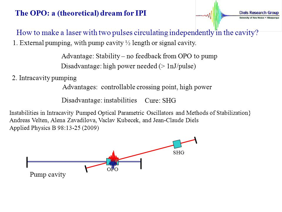 The OPO: a (theoretical) dream for IPI