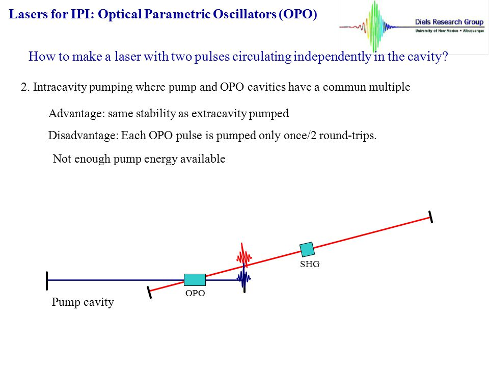 Lasers for IPI: Optical Parametric Oscillators (OPO)