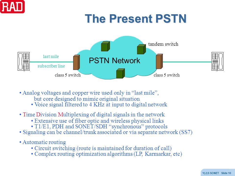 The Present PSTN PSTN Network