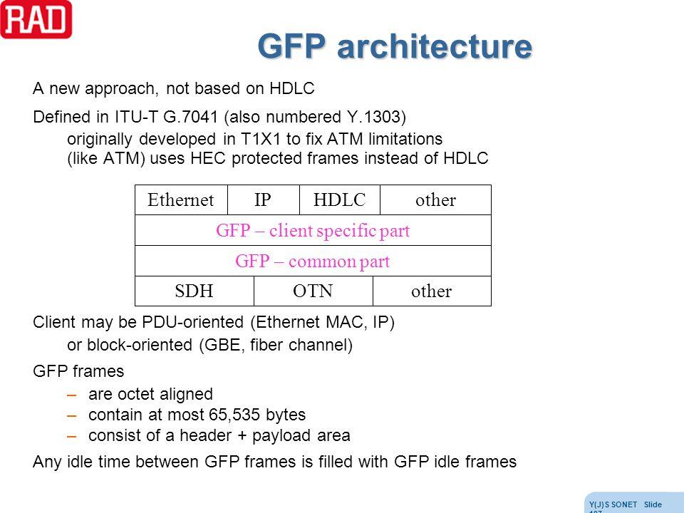 GFP – client specific part