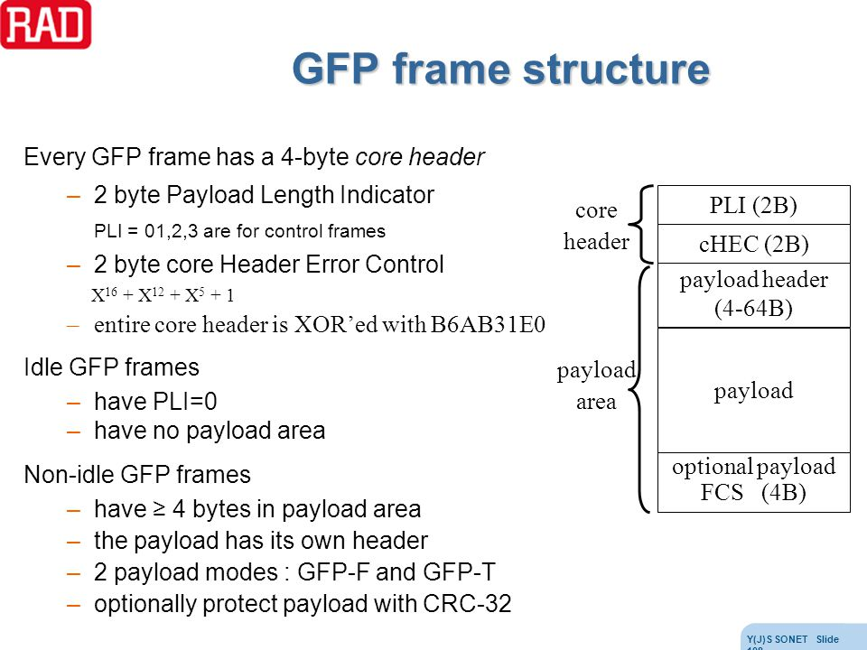 GFP frame structure Every GFP frame has a 4-byte core header