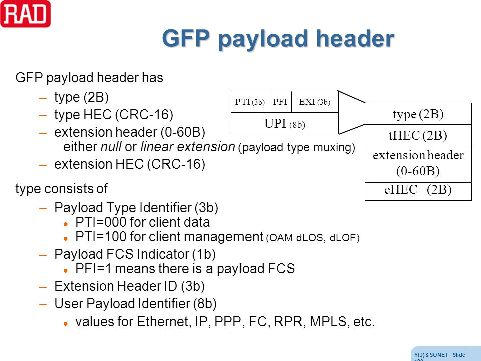 GFP payload header GFP payload header has type (2B) type HEC (CRC-16)