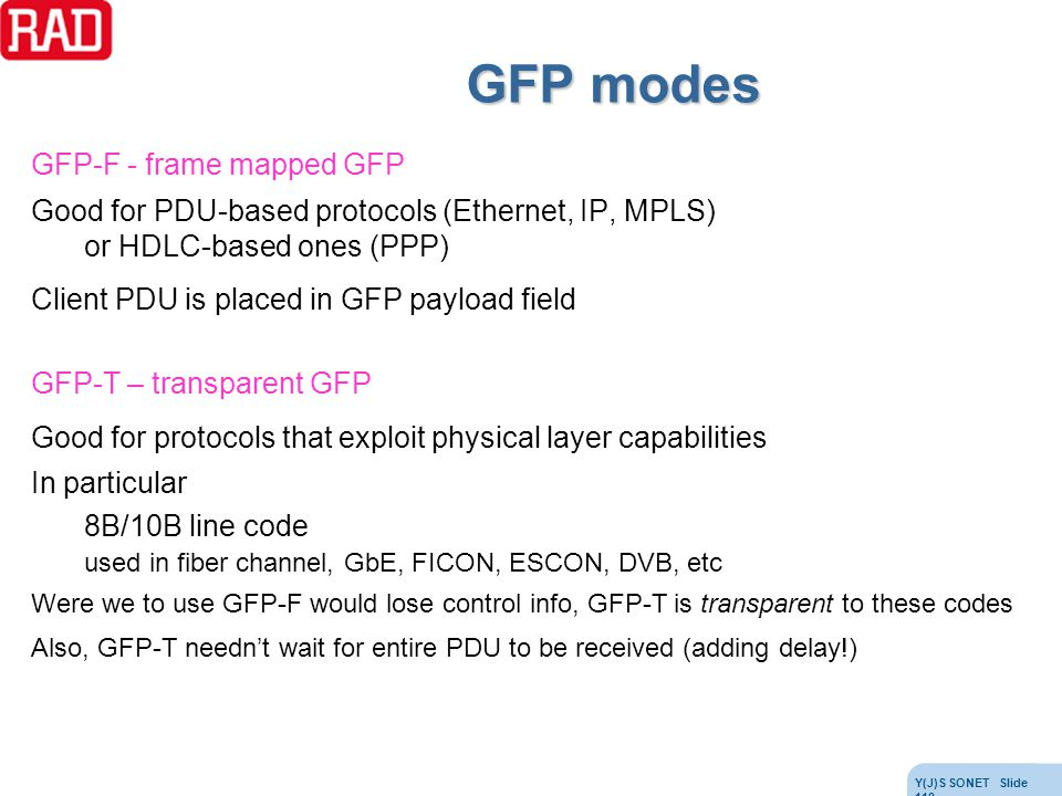 GFP modes GFP-F - frame mapped GFP