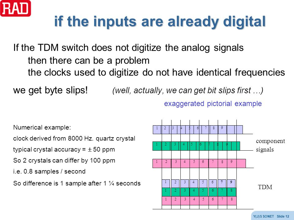 if the inputs are already digital