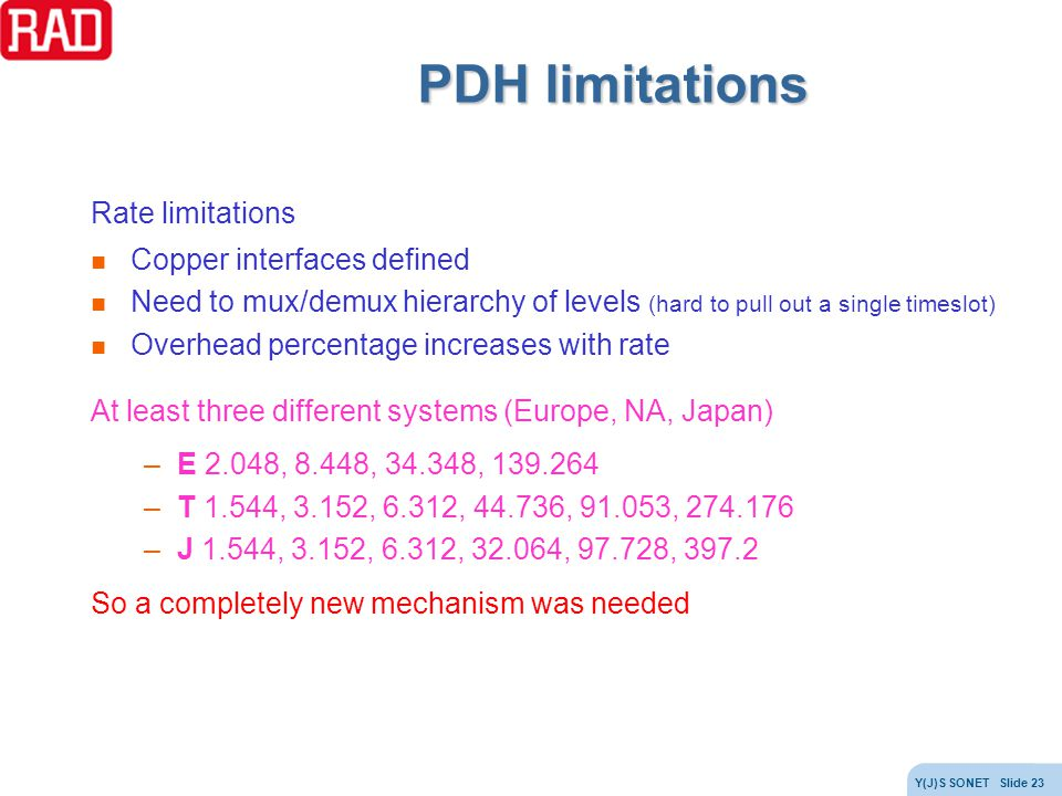 PDH limitations Rate limitations Copper interfaces defined