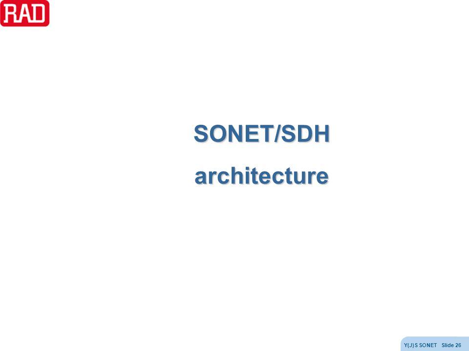 SONET/SDH architecture