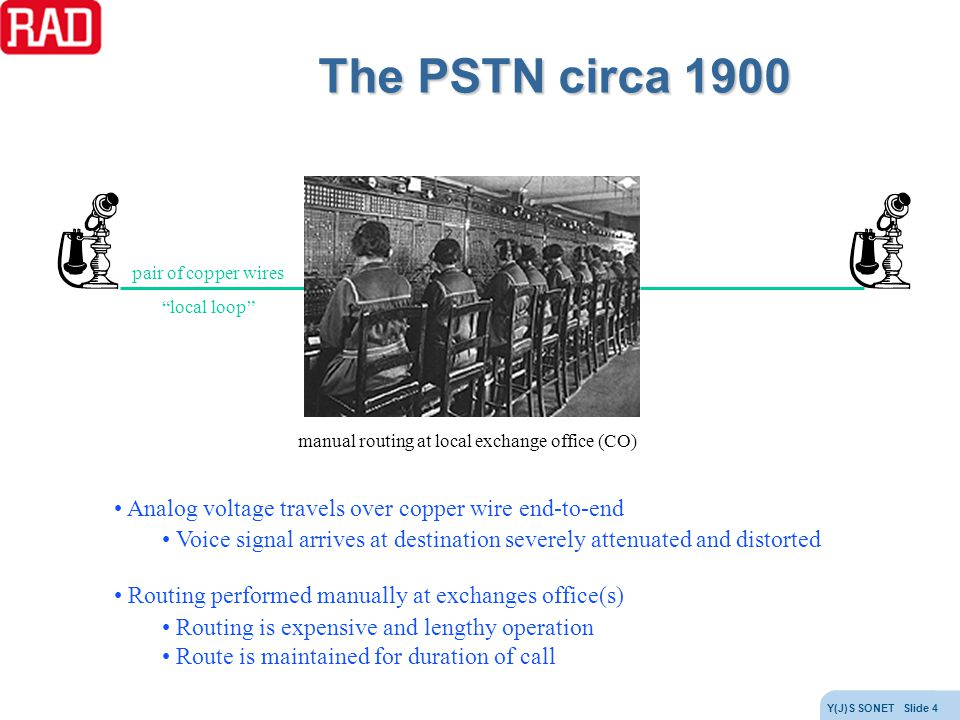 The PSTN circa 1900 Analog voltage travels over copper wire end-to-end