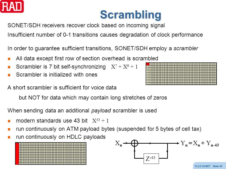 Scrambling Z-43 Xn Yn = Xn + Yn-43