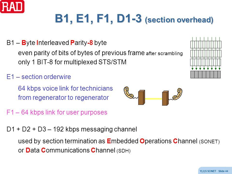 B1, E1, F1, D1-3 (section overhead)