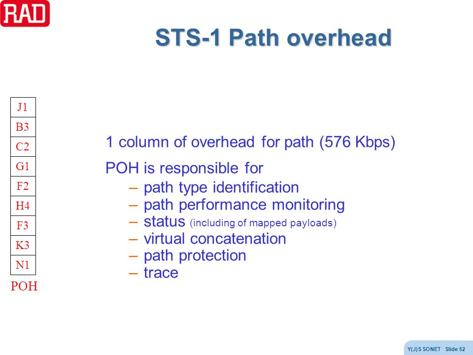 STS-1 Path overhead 1 column of overhead for path (576 Kbps)