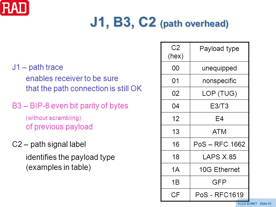 J1, B3, C2 (path overhead) J1 – path trace enables receiver to be sure