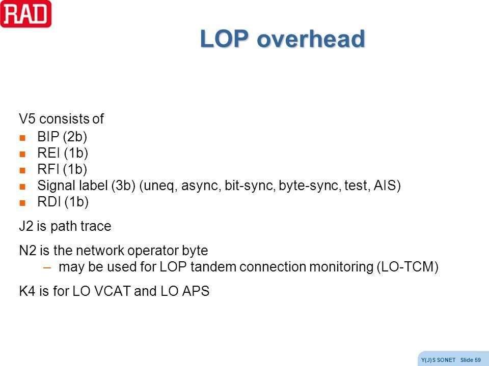 LOP overhead V5 consists of BIP (2b) REI (1b) RFI (1b)