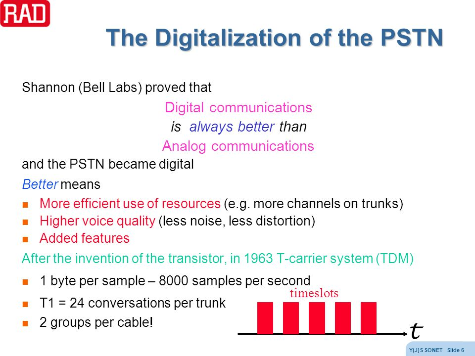 The Digitalization of the PSTN