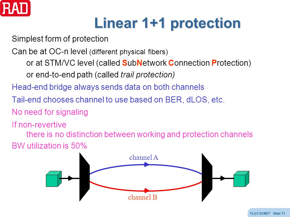 Linear 1+1 protection Simplest form of protection