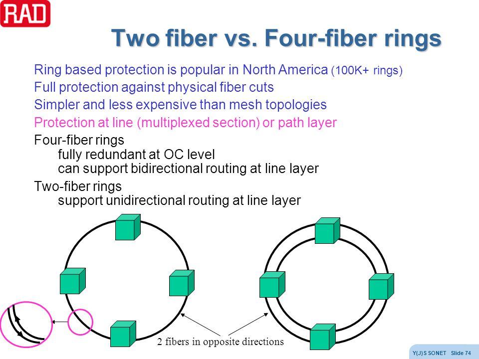 Two fiber vs. Four-fiber rings