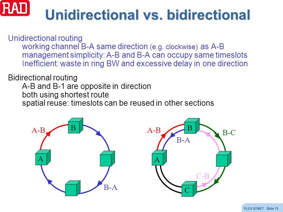 Unidirectional vs. bidirectional