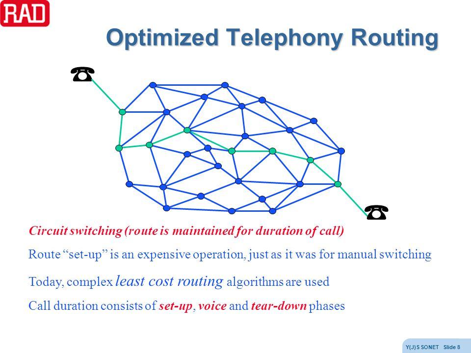 Optimized Telephony Routing