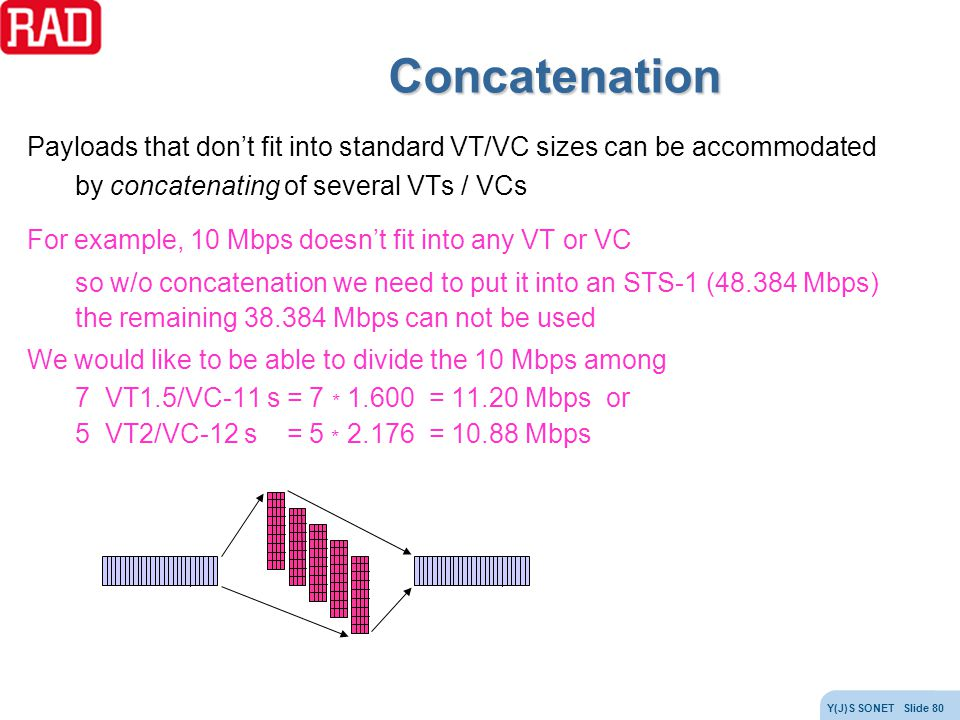 Concatenation Payloads that don't fit into standard VT/VC sizes can be accommodated. by concatenating of several VTs / VCs.