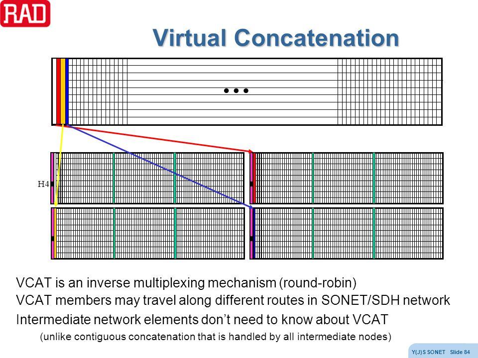 Virtual Concatenation