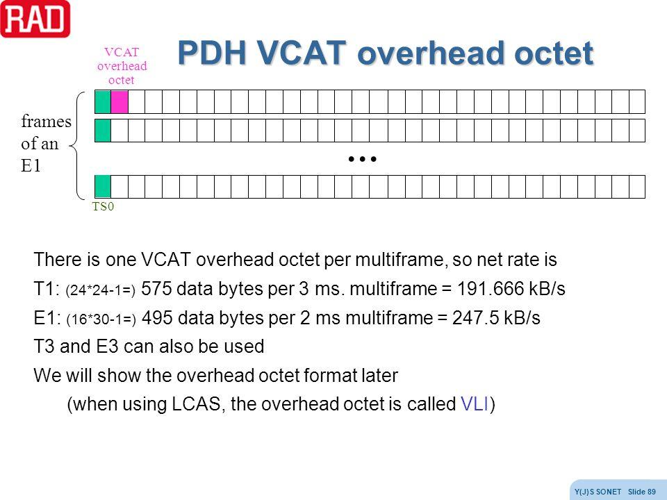 PDH VCAT overhead octet