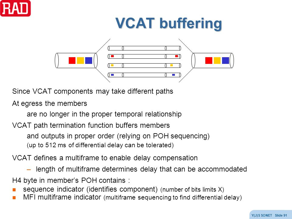 VCAT buffering Since VCAT components may take different paths