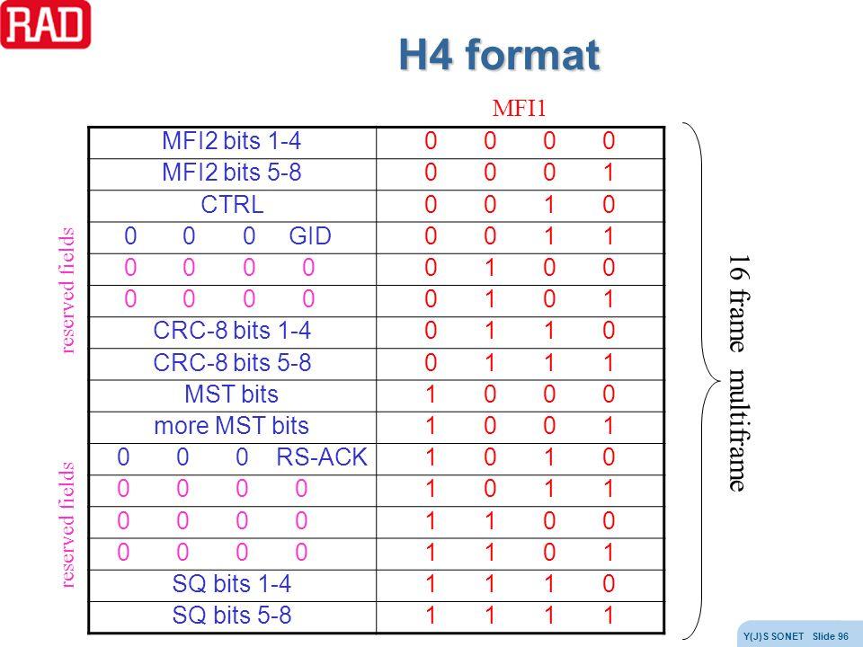 H4 format 16 frame multiframe MFI1 MFI2 bits 1-4 0 0 0 0 MFI2 bits 5-8