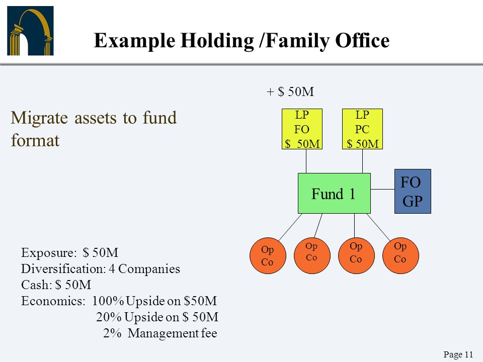 Migrate assets to fund format