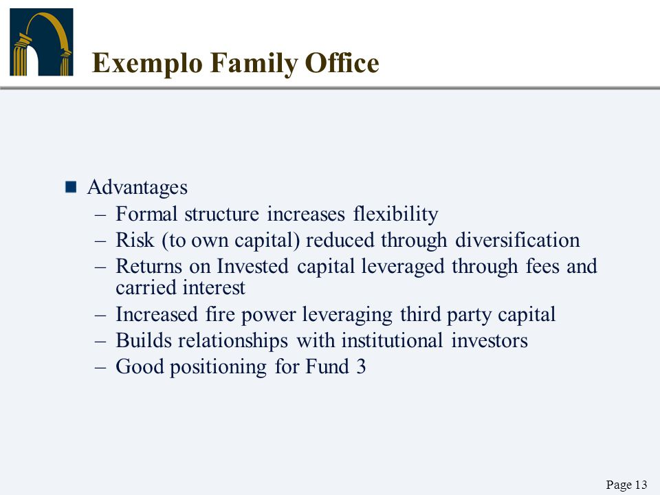 Exemplo Family Office Advantages
