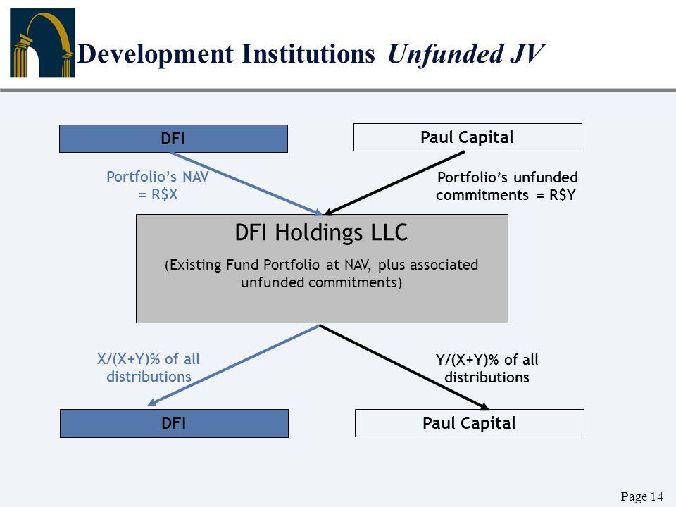 Development Institutions Unfunded JV