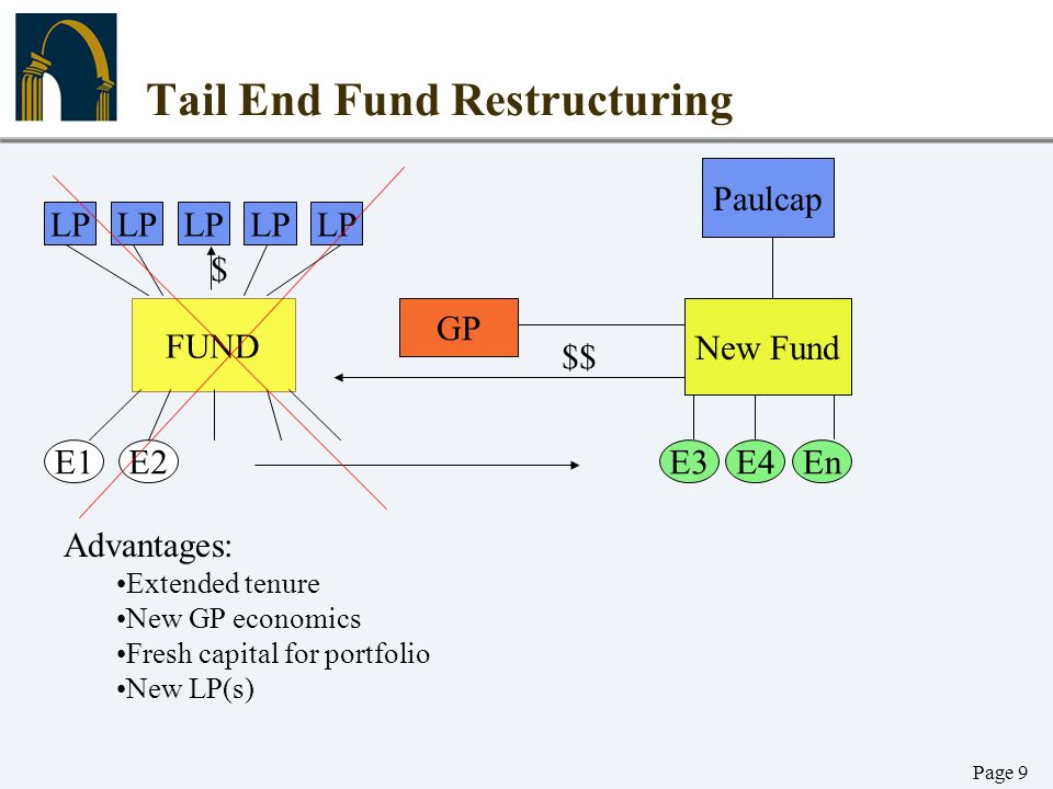 Tail End Fund Restructuring